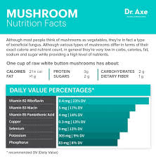 the best benefits of mushrooms ideas  mushroom nutrition facts table
