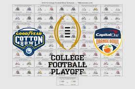 Capital One Orange Bowl Seating Chart 2018 19 College Football Bowl Helmet Schedule