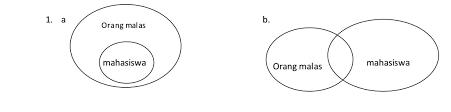 Contoh Soal Diagram Venn Contoh Soal Diagram Venn Dan Pembahasannya