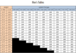 Womens Snowboard Length Chart Used Snowboards Colorado Springs Snowboard Buying Guide