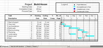 Projex Homepage Gantt Charts Using Excel