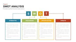 Swot Analysis Table Template Swat Analysis Table Rome Fontanacountryinn Com