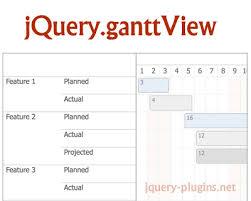 Gantt Chart Javascript Jquery Jquery Ganttview Editable Jquery Gantt Chart Plugin