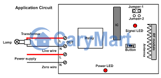 waterfall steps to design a diagram all about repair and wiring waterfall steps to design a diagram led 110v wiring diagram nilzanet led 110v wiring