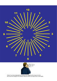 Astigmatism Chart Yellow On Blue Exercises For Correcting
