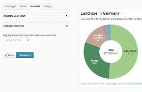 Customizing Your Donut Chart Datawrapper Academy