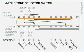 pollak 7 way blade trailer plug wiring diagram schematic diagrams rh ogmconsulting co 7 spade trailer wiring diagram rv trailer plug wiring diagram