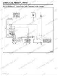 mitsubishi canter radio wiring diagram images mitsubishi fuso canter wiring diagram fixya