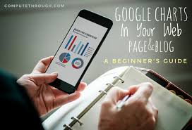 Google Charts Mobile Google Charts In Your Web Page A Beginners Guide