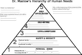 Blank Maslow Hierarchy Needs Chart Pin On Education Sa And Sm