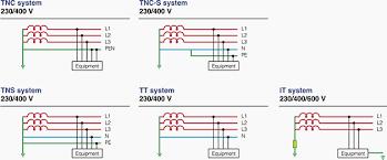 Tncs Charts Erection Of Earthing Arrangements Tnc Tn S Tnc S Tt Eep