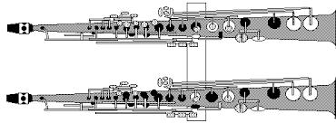 31 Abiding Soprano Sax Altissimo Chart