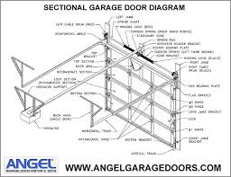 upright scissor lift wiring diagram ewiring cat 70 pin ecm wiring diagram solidfonts