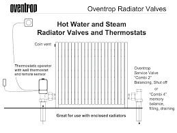 Steam Air Vent Installation Radiator Valve Types And Sizes