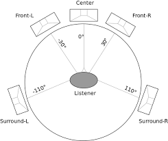 bose surround sound system wiring diagram wiring diagram and wiring diagram for home entertainment system schematics