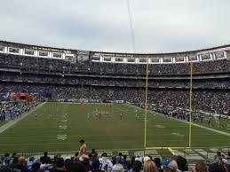 Qualcomm Stadium San Diego State Aztecs Seating Chart Qualcomm Stadium Picture Of Sdccu Stadium San Diego