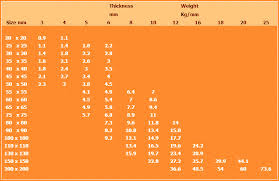 Weight Of Steel Angles Jennarr Info