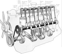 automotive basics valves and valve train this forces the valve off its seat to open the valve this is how a overhead valve engine works
