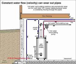 similiar hot water recirculation system problems keywords hot water recirculation diagram installation guide and application