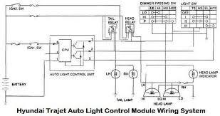 hyundai car manuals wiring diagrams pdf fault codes hyundai trajet auto light control module wiring diagram