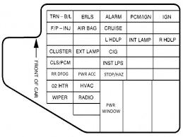 saturn sl2 fuse box diagram pontiac sunfire 1996 1997 auto genius saturn sl fuse box diagram diagram gallery saturn sl2 fuse box diagram illustration