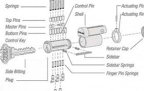 Schlage Lock Pin Diagram Wiring Library