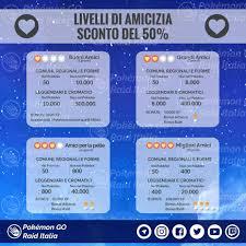 Allenatori, Ecco l'infografica... - Pokémon Go - Raid Italia
