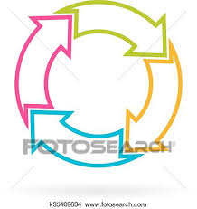 Four Part Cycle Arrows Chart Clipart K35409634 Fotosearch
