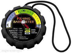 How Does Barometric Pressure Affect Fishing Cheat Sheet