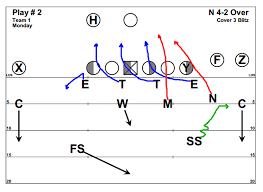 footballplaycard com   eight lacesfootball play card printed
