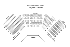 Allen Isd Performing Arts Center Seating Chart Playhouse Theatre Mcaninch Arts Center