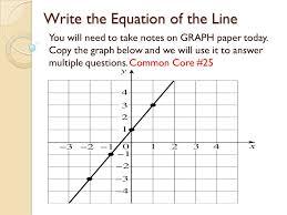 Write On Graph Paper Online Rome Fontanacountryinn Com