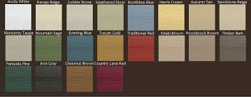Hardie Plank Coverage Chart Siding Portland Vancouver James Hardie Plank Color Plus