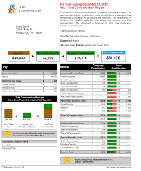 employee benefits package template samples of employee benefit statements and total compensation