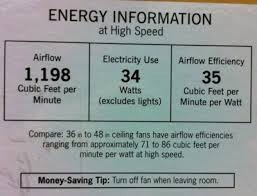 ceiling fan energy efficiency label 35 cfm per watt efficiency of any type is