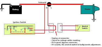 how do you jump the neutral safety switch mustang forums at stangnet startcircuit jpg
