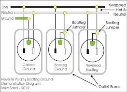 how to eliminate noise in the studio ask audio in either bootleg ground situation your typical outlet tester will show a properly wired outlet and so you need to test the outlets both a ground