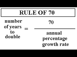What Is Rule Of 70