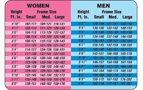 Exact Healthy Weight Zone Chart 2019