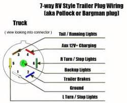 way rv trailer connector wiring diagram images wiring diagram 7 way rv plug diagram circuit and schematic wiring