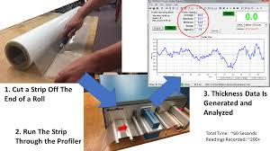 Plastic Film Thickness Chart Unit Conversion Calculator