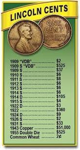 Lincoln Wheat Penny Value Chart 103 Best Penny Value Images In 2019 Coins Worth Money