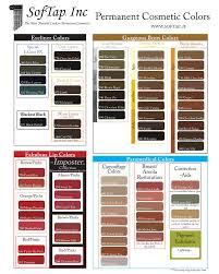 Softap Color Chart