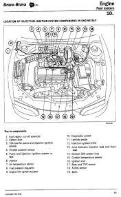 Fiat Stilo Engine Fuse Box Fiat 500 Fuse Box Diagram Headlight