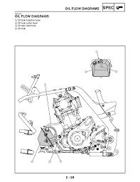 765 1223 raptor 700 service manual 59