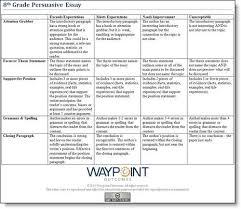 Persuasive Essay Rubric Free Reading Worksheets