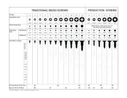 Common Drill Sizes Gupmqaj Info