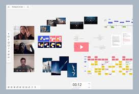 Miro Design Tool Best Design Tools For Mobile Apps And Website Ui Ux