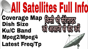 C Ku Band Satellite Chart All Satellites Full Details Coverage Map Dish Size Frequency Or Tp Lyngsat