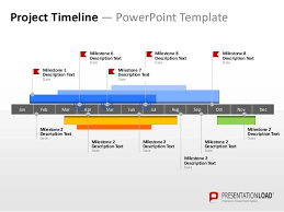 Power Point Time Line Template Powerpoint Timeline Template